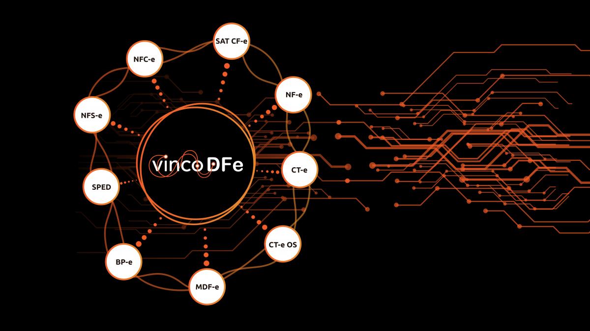 Quer uma solução única para NF-e, NFS-e, BP-e, CT-e, MDF-e, SAT, NFC-e e SPED? Fale com a VINCO!